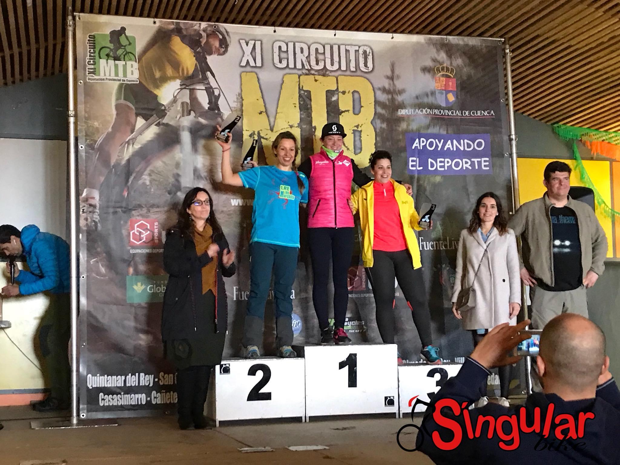 Circuito Quintanar Del Rey : Novedades para el xi circuito mtb de la diputación ser cuenca